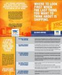 YRC Freight Advantage Service Information